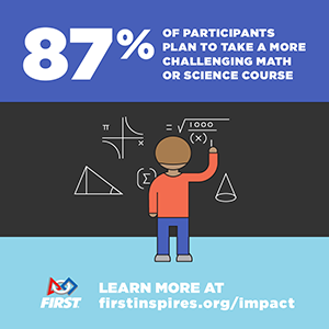 Infographic Stat - 87% plan to take a more challenging course