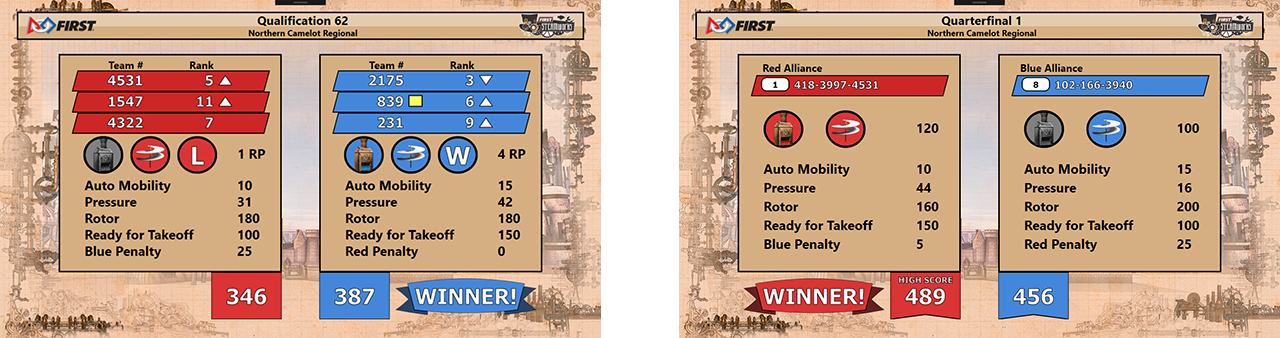 Match Results Screen FIRST STEAMWORKS