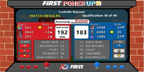 FIRST POWER UP Match Results Screen FIRST Robotics Competition