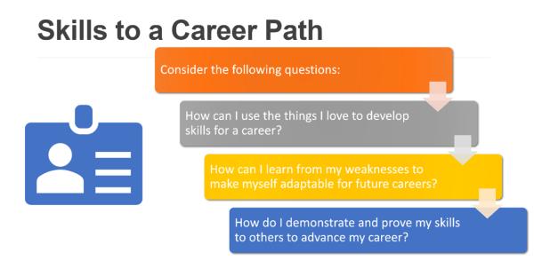 Skills to Career Path image