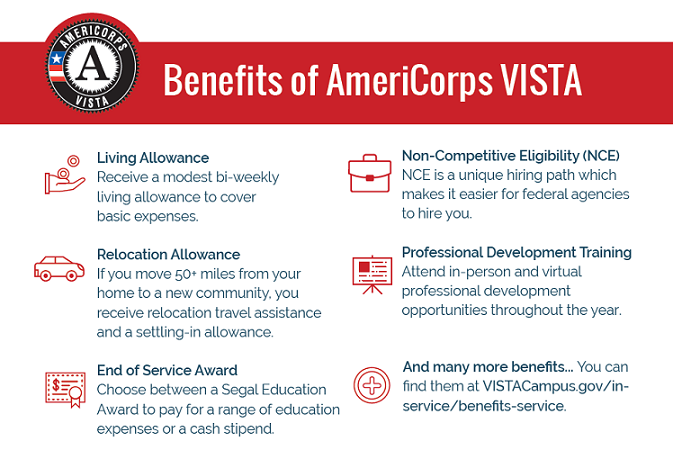 VISTA benefits graphic